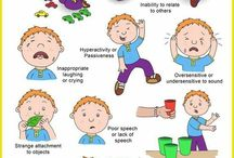psikologi anak