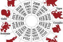 Segni zodiac