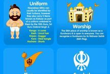 Punjabi/Sikhi Learning Posters