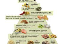 non inflammatory foods