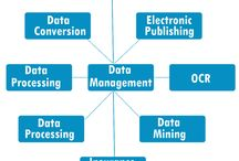 Outsource Data Management Services / Sam studio offer outsource data management services, online data entry, offline data entry, data processing and outsource data mining services across the world.  http://www.samstudio.co/data-management-service/