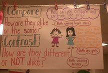 Grade 2/3 Writing / by Angela Covert