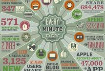 What happened in a minute over Internet /  DATA NEVER SLEEPS........What happened in a minute over Internet