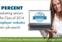 Students Say: / Based on NACE's 2014 Student Survey / by NACE