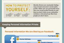 Infographics WSI