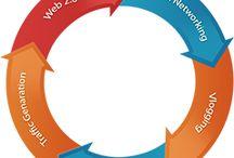 SMO / Social Media Optimization (SMO) Services India