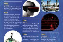 VR Educacion