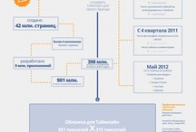 Cool Ingographics / information design, infographic, data visualization