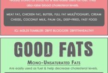 The good & the bad fats