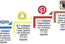 Social Board / Infographics en meer...
