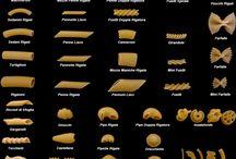 Gastronomia / variedad de platos que me gustan