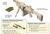 Armes individuelles / armes à feu, de poing et armement leger
