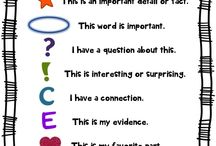2nd Grade ELA / I'm always looking for great ideas based on research that apply to the CCSS. I like activities and lessons that are engaging and can be differentiated to meet the needs of all students.