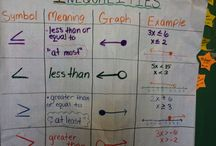 Math / Ideas for math! / by Patricia Humbert