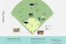Baseball Unit / by Cheri Dragul