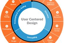 User Centred UX Design & e-Learning