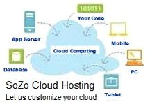 What Is Cloud Hosting? / Cloud Hosting is providing web hosting solutions in virtual environments giving you flexibility and scalability to move and grow as needed.  You can very rapidly add additional memory, processing power, disk space and additional systems as needed to your cloud environment. The Virtual environment is configured with multiple redundant hosts, redundant networks and a redundant storage area network. Cloud Applications and Cloud Desktops are explained here.