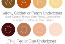 Recommended Eyeshadow Colours
