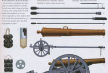 Napoleonic era artillery