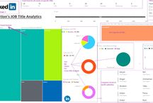 Power BI / Power BI transforms your company's data into rich visuals for you to collect and organize so you can focus on what matters to you. Stay in the know, spot trends as they happen, and push your business further.