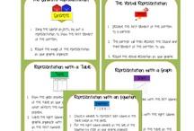 Teaching Math / teaching math, teacher resources, math lessons, instructional strategies, lesson planning