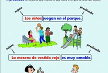 Gramática - Ortografía / #1 site for dual language materials. The Learning Patio is a subscription website for printable dual language materials. Become a member and have access to 1000's of pages.