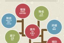 Chinese Inforgraphic Design