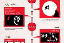 infographics / by Nabil Zeineddine