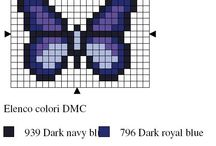 Tiny cross stitch / by crn dka