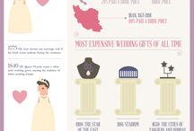 Wedding Infographics / by Voncierge