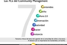 Community Management / Tablero de Infografías sobre Community Management