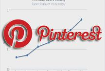 About Pinterest / by Traci Campeau