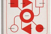 Modernist & 20th century design