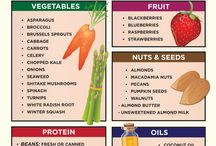 My health / Healthy lifestyle