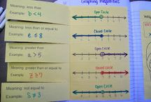 Inequalities / Ways to make this meaningful and more fun