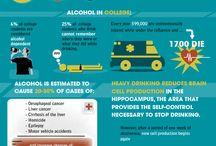Addiction - Alcoholism