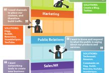 social Marketing and social media