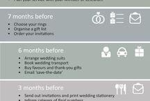 Wedding best tips