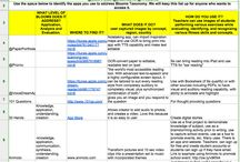 Classroom Technology / Resources for 1:1 Social Studies / by Cassie Gonsior