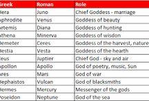 The 12 Greek gods research stuff