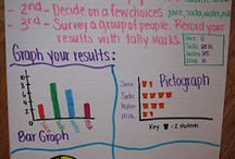school ideas math