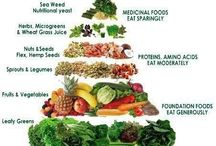 Wege Diet