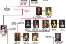 Our Family Tree / Genealogy and History / by Deanna Jaynes