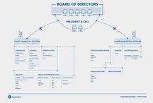Corporative structure
