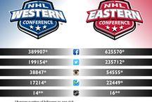 Ice Hockey / Infographics & analytics about hockey