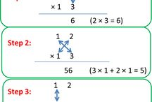 Multiplication of two digit numbers