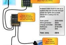 panouri solar