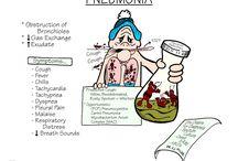 Respiratory Therapist Student!!!