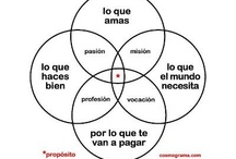 PsicoCoaching