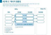 [Web] Idea Planning Editing